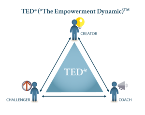 TED* triangle