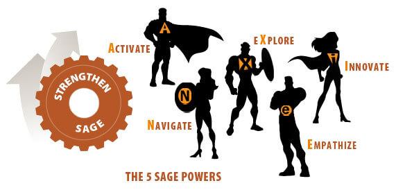 5 Sage Powers